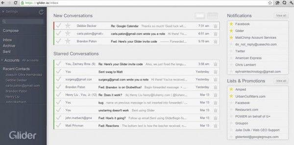 Camino a la gestión eficiente de email