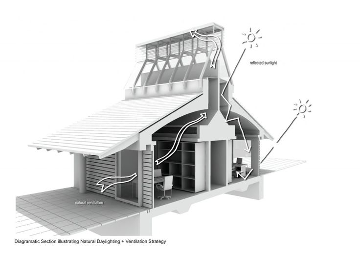 BHC Colombo – Richard Murphy Architects