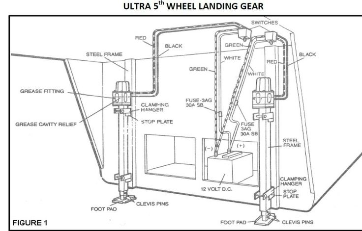 fifth wheel rv wiring diagram