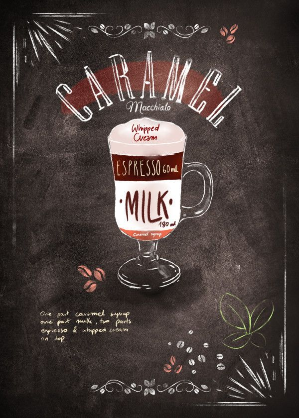 Caramel macchiato by Mr Jackpots | metal posters in 2019