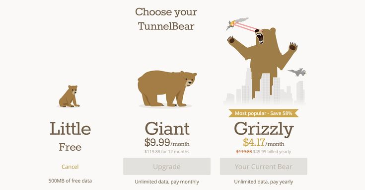 Good Deal: 3 Day Free Trial of TunnelBear, A Must Have for Every Traveler