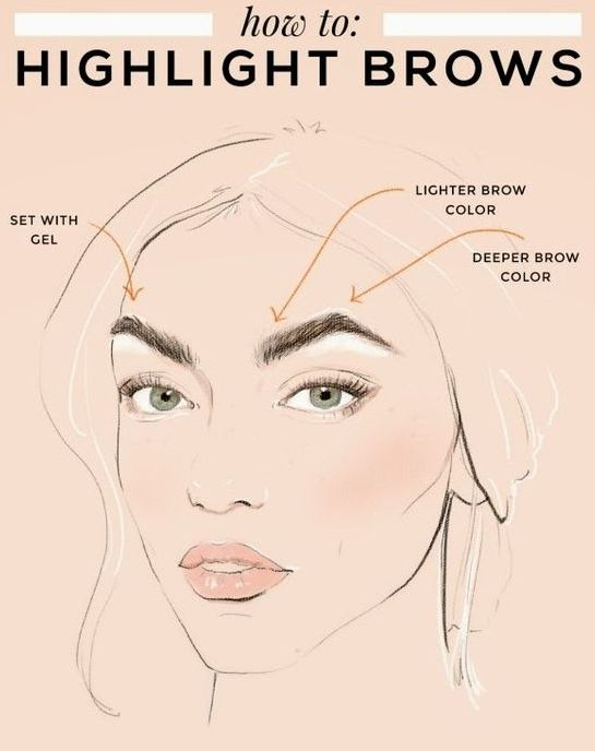 You can get fancy by using a lighter brow color at the head and a darker color at the arch. It's kind of like contouring for your brows. | 17 Genius Tricks For Getting The Best Damn Eyebrows Of Your Life