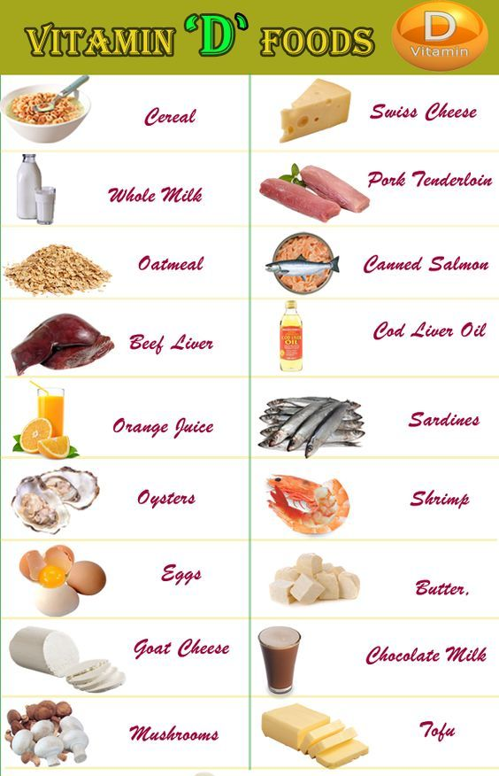 List of vitamin d rich foods. Health benefits of vitamin D. Fruits & vegetables with vitamin D. Rickets, osteomalacia are the vitamin D deficiency symptoms