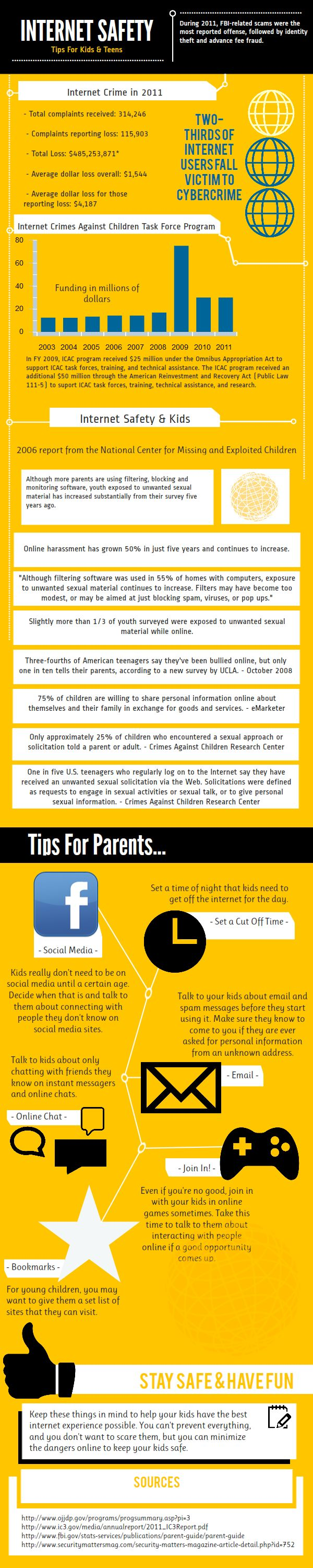Teen Internet Safety Survey - Cox Communications