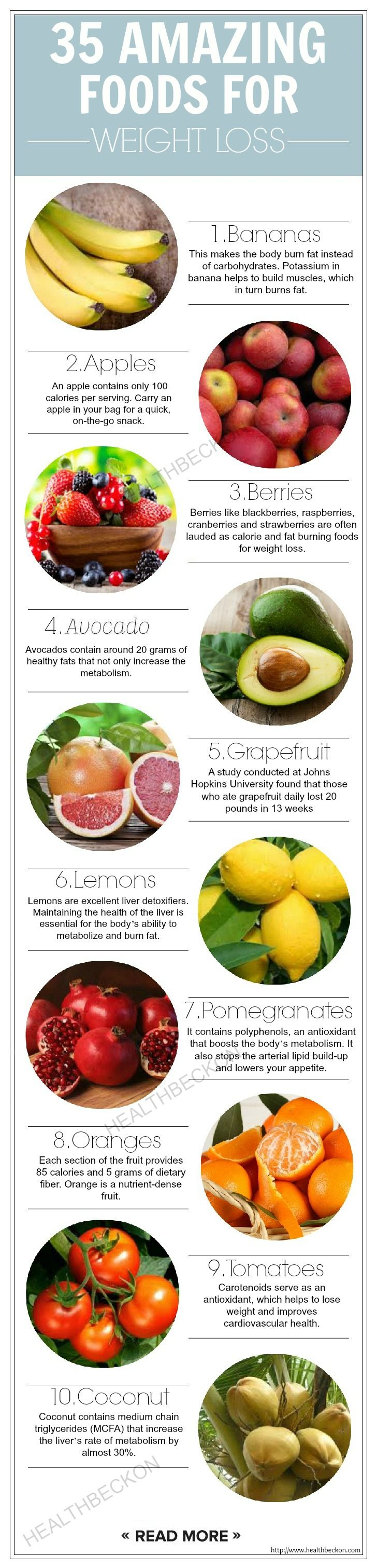 30 Amazing Foods for Weight Loss: For healthy weight loss, people should try to consume low #calorie foods like fruits, #vegetables and whole grains. #purefood | for more : www.purefoodcompany.com