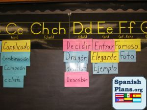 SP Top Pin #9: Got a Spanish alphabet in your room? Why not turn it into a Cognate Word Wall and have your students add words using post it notes?