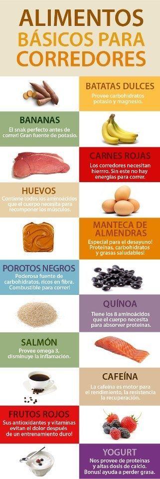 Alimentos básicos para corredores - Infografías y Remedios