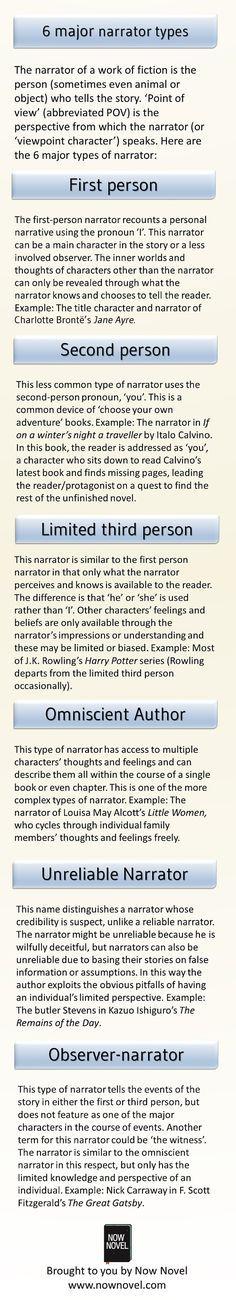 6 major narrator types explained.