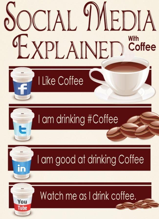Social Media uitgelegd met koffie. Wat een bakje troost allemaal kan bieden.