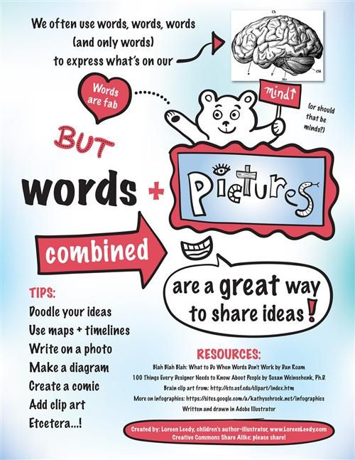 The 25+ best Examples of communication skills ideas on Pinterest - examples of skills
