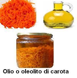L'Olio di carota o oleolito, è un prodotto ricco di vitamina A, oltre ad ammorbidire e idratare la pelle, esalta anche il colorito dell'abbronzatura