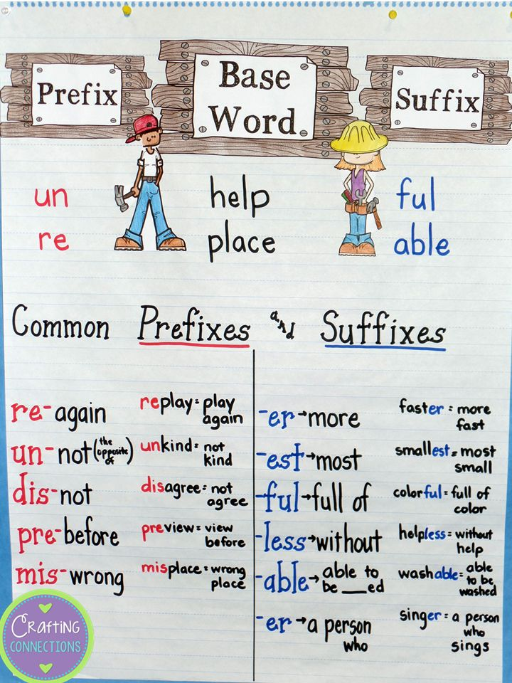 116 best 2nd grade images on Pinterest | 2nd grade centers, School ...