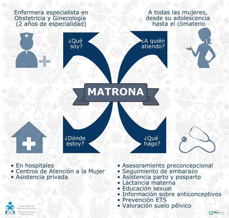 La matrona: qué puede hacer por la salud de las mujeres desde la pubertud hasta la menopausia.