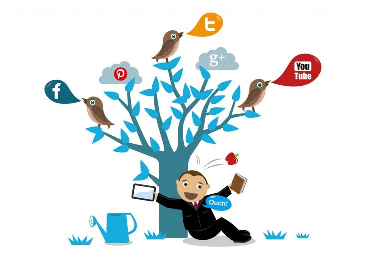 #socialmedia and search, what is the impact and relevance