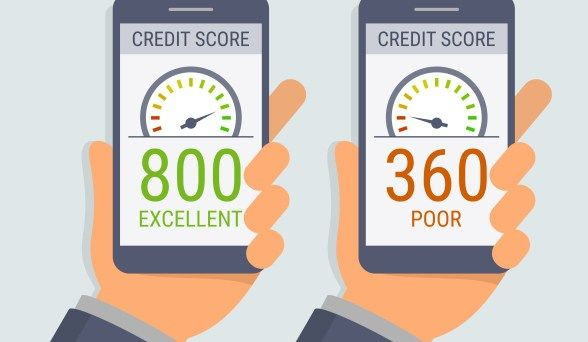 Get Your Free FICO Score Today (No Strings Attached) | Money Talks News