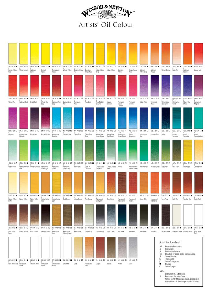 Winsor & Newton Artists' Oil Paint - Colour Chart
