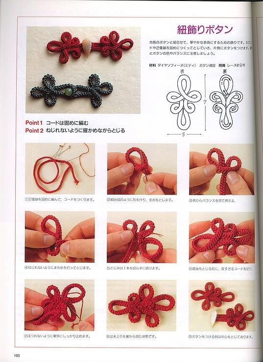tieing knots