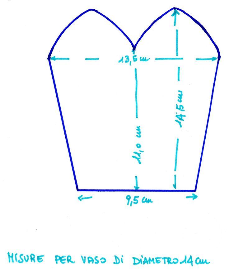 Coprivaso_schema.jpg (1353×1600)