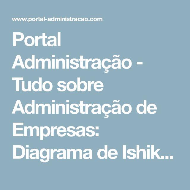 Portal Administração - Tudo sobre Administração de Empresas: Diagrama de Ishikawa: Princípio da causa e efeito