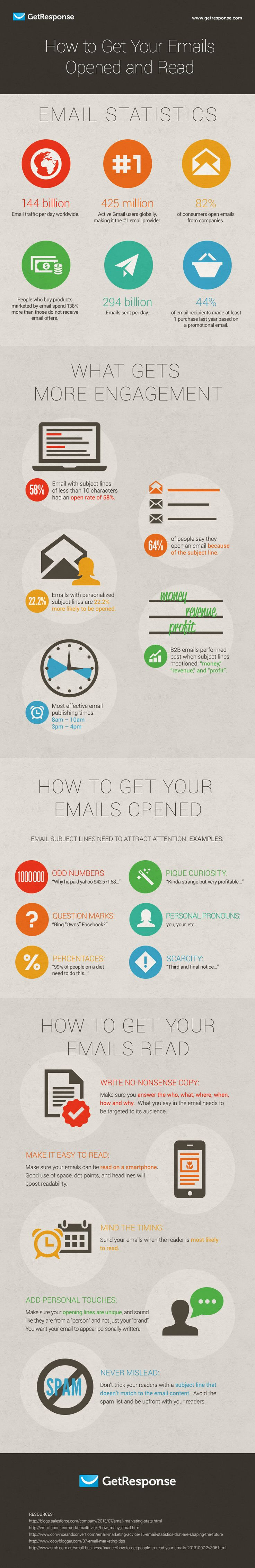 How to Get Your Emails Opened and Read. #infographic