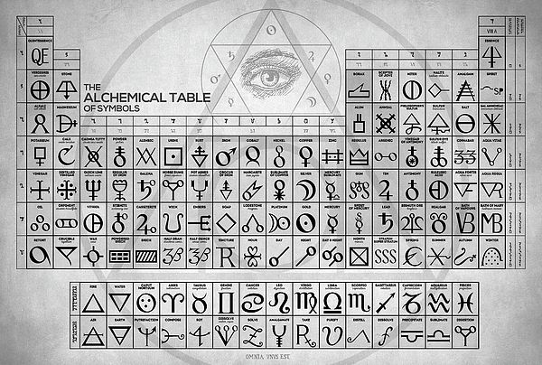 alchemy, alchemist, symbols, philosophy, philosophical, stone, power, old, antique, medieval, base metals, ancient, noble metals, transformation, elixir, elixir of life, hermetic, mythology, religion, magic, spirituality, science, chemistry, medicine, pharmacy, doctor, pills, witch, laboratory, experiment, wall art, poster, decorative, decoration, home decoration, hospital, living room, bedroom, alchemical, astronomy, sign, planets, space, fantasy, formula, hermeticism, greek, augustine…