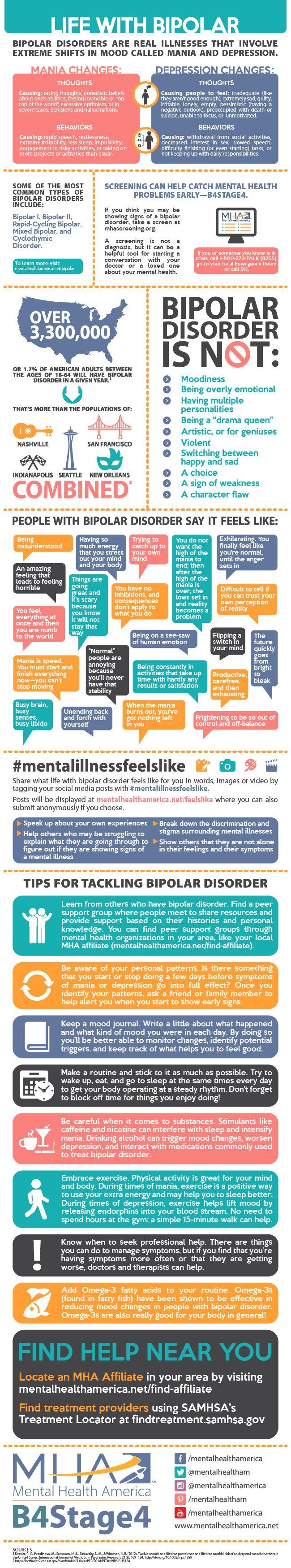 Life with Bipolar - Imgur