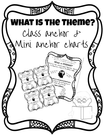 Use this editable anchor chart when teaching the Theme of