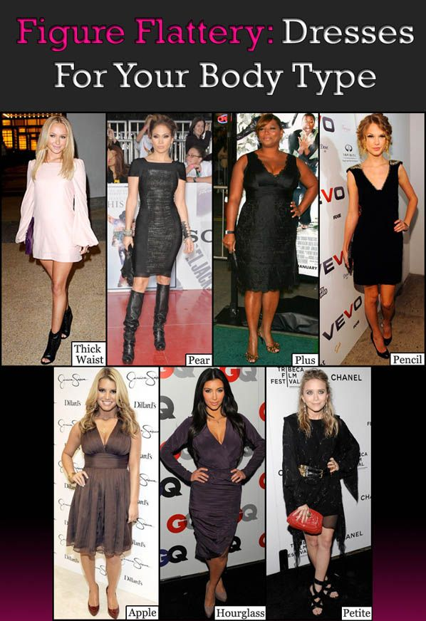 48 Best Images About How To Dress To Suit Your Shape On Pinterest Hourglass Curvy Hips And