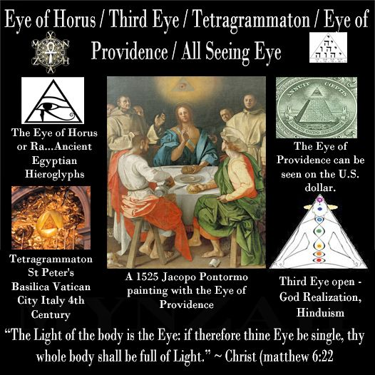 the eye of horus is the eye of god it is the realization