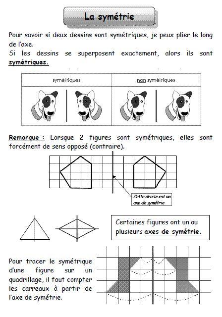 Leçons géométrie et mesures CE1 | Symétrie ce1, Ce1, Symétrie