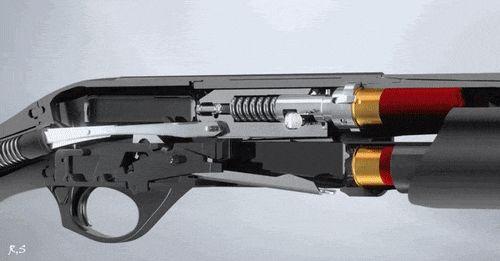 Mecanismo de una escopeta.