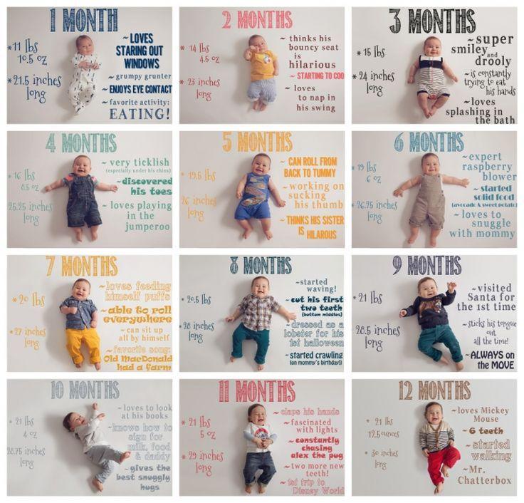 Fotos do desenvolvimento do bebê - O bebê veste a roupa que mais utilizava em cada fase, e registra-se na fotografia: – Mês; – Peso do bebê no dia da foto; – Altura; – O que ele gostava de fazer; – O que ele aprendeu a fazer.