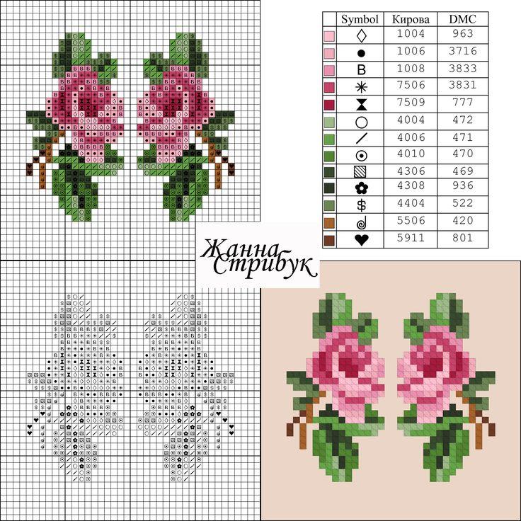 Miniature rose charts