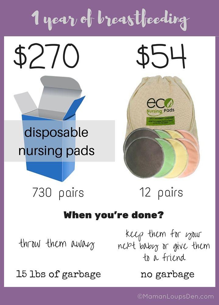 Disposable Nursing Pads vs Reusable Nursing Pads
