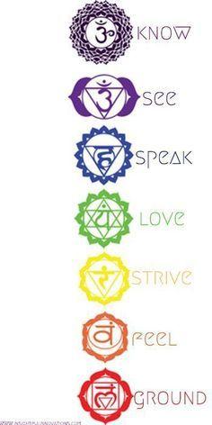 BEST REIKI SYMBOLS Reiki Symbole und Reiki Zeichen für Reikianfänger und Reikifortgeschrittene. Hier ein wenig Inspiritation für DICH. Hintergrundi…