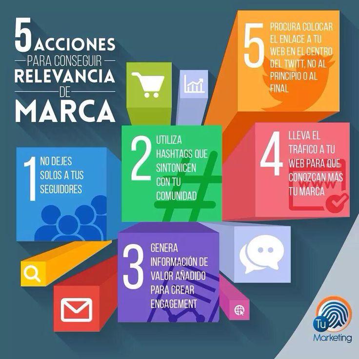 5 acciones para conseguir relevancia de marca - Pinterest Ronald Durán