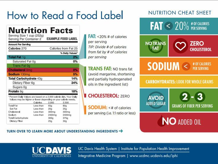 how to read and understand food labels