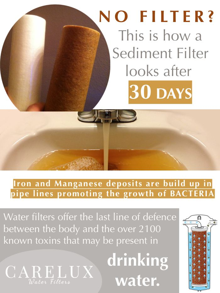 Reasons To Filter Your Tap Water Filters Water Filter Water