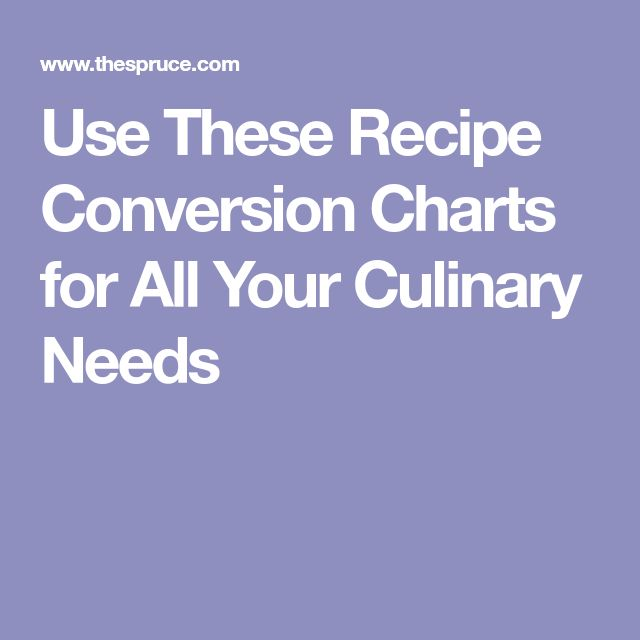 Use These Recipe Conversion Charts for All Your Culinary Needs