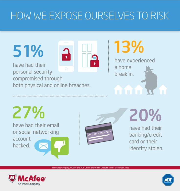 Make #security – both physical and online – a priority. We teamed up with McAfee to expose common risks. #HomeSecurity #DigitalSecurity #StaySafe