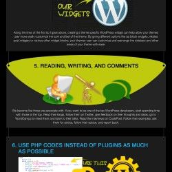 These days, it is not easily possible to become an expert WordPress developer as it is a very hard work that takes lots of time, energy, efforts and d