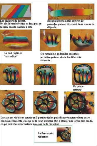 Polymer clay cane tutorial.  I like the outlined stamens. bienvenue chez fly (flyblog)