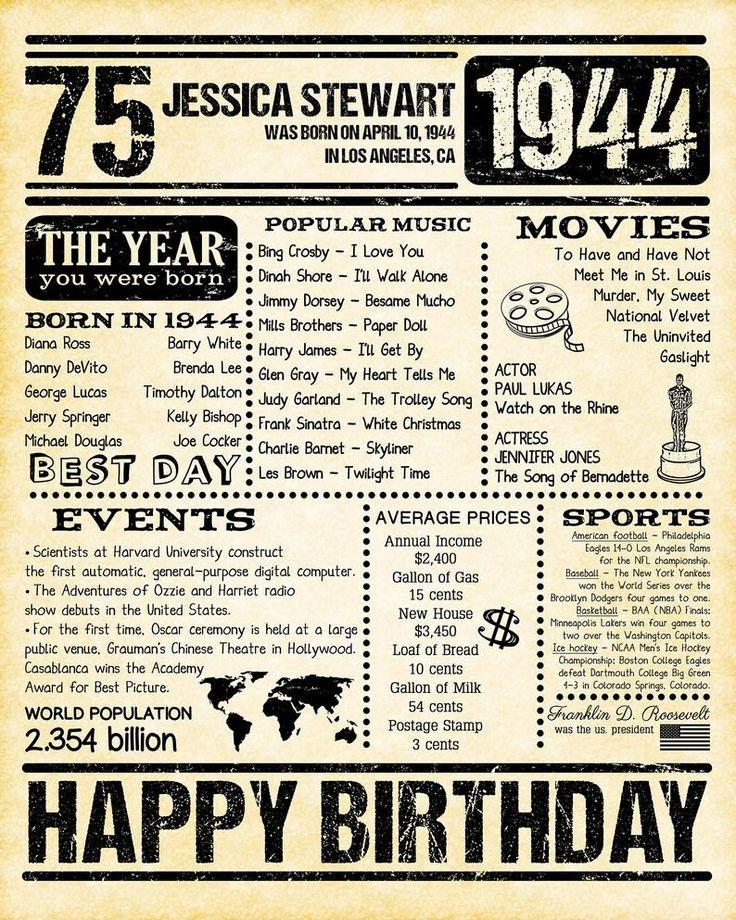 75th birthday gift ideas uk