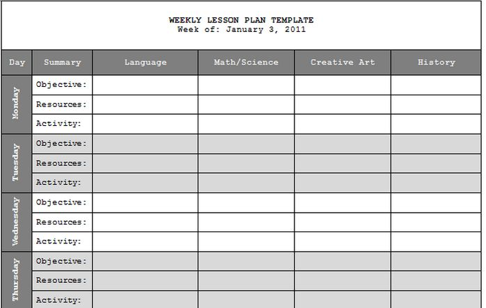 Outstanding Cps Lesson Plan Template Motif Examples Professional