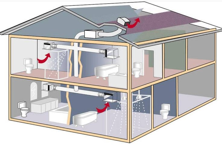 Are you looking to improve the ventilation system in your house? Perhaps mold is an issue or you're simply looking to upgrade to an Energy Star rated Fan? Stop by our showroom and check out the latest technology from Panasonic. image by @panasoniciaq  #Panasonic #hvac #family #air #airquality #mold #contractor #builder #sparky #WillowElectric #energyefficient #remodel #diy #renovate #Chicago