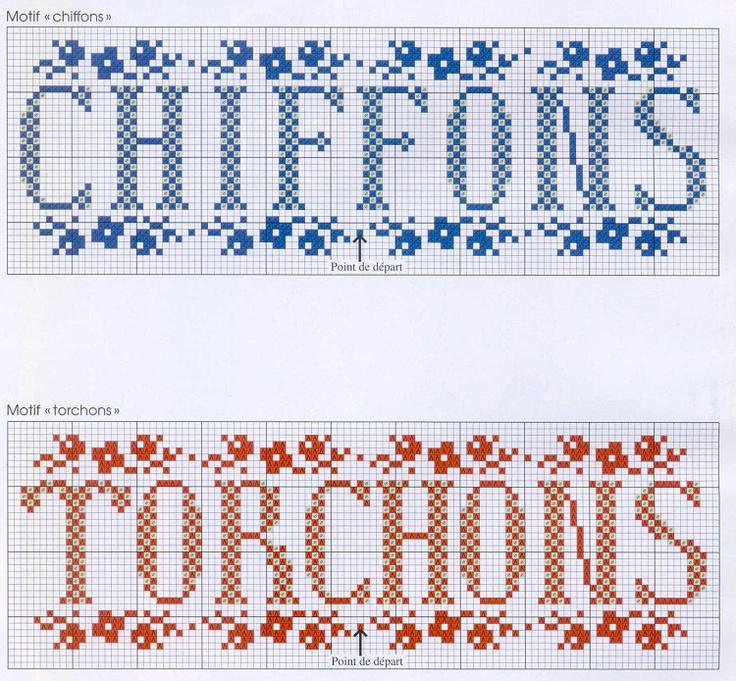 78 best images about grilles point de croix citations - Point de croix cuisine ...