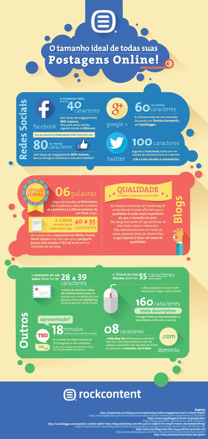 Dicas ótimas para marketing de conteúdo. Qual o tamanho ideal das postagens online? Confira neste infográfico. Fonte: Rockcontent