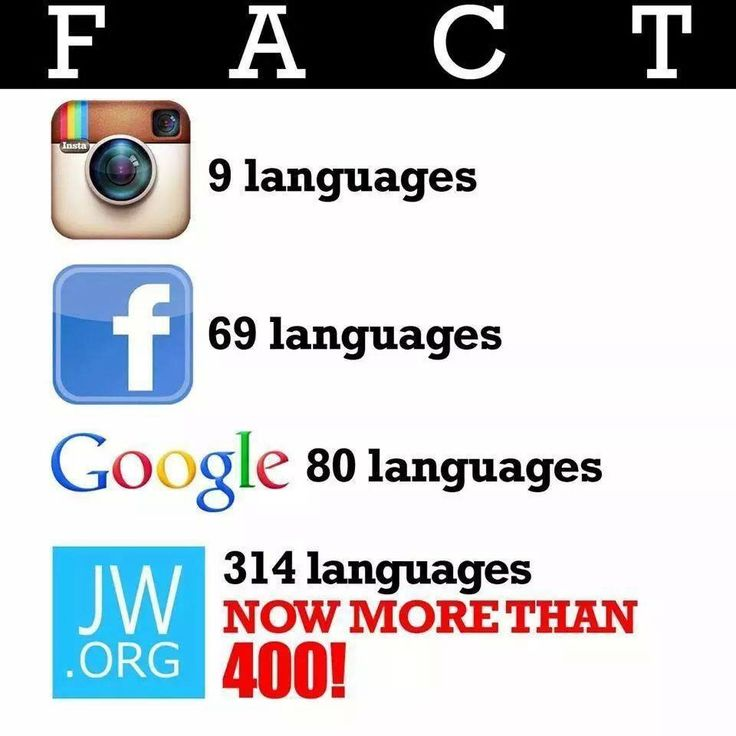 NOTE: Jw.org, as of 8th of August 2014, now supports 676 languages. That number changes each day.