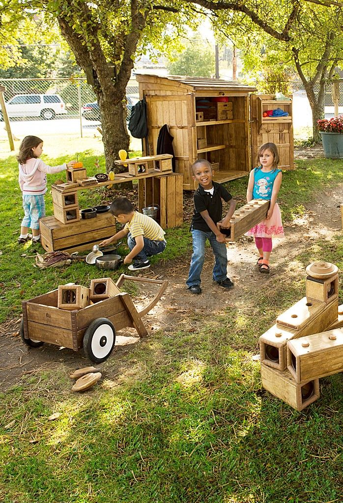 The importance of outdoor play for young children's ...
