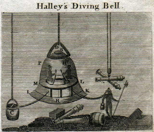 La extraña y maravillosa historia de los trajes de #buceo, desde 1715 a la actualidad. || #historia